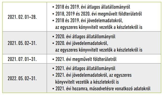 krizisbiztositas-hataridok-2021-2022