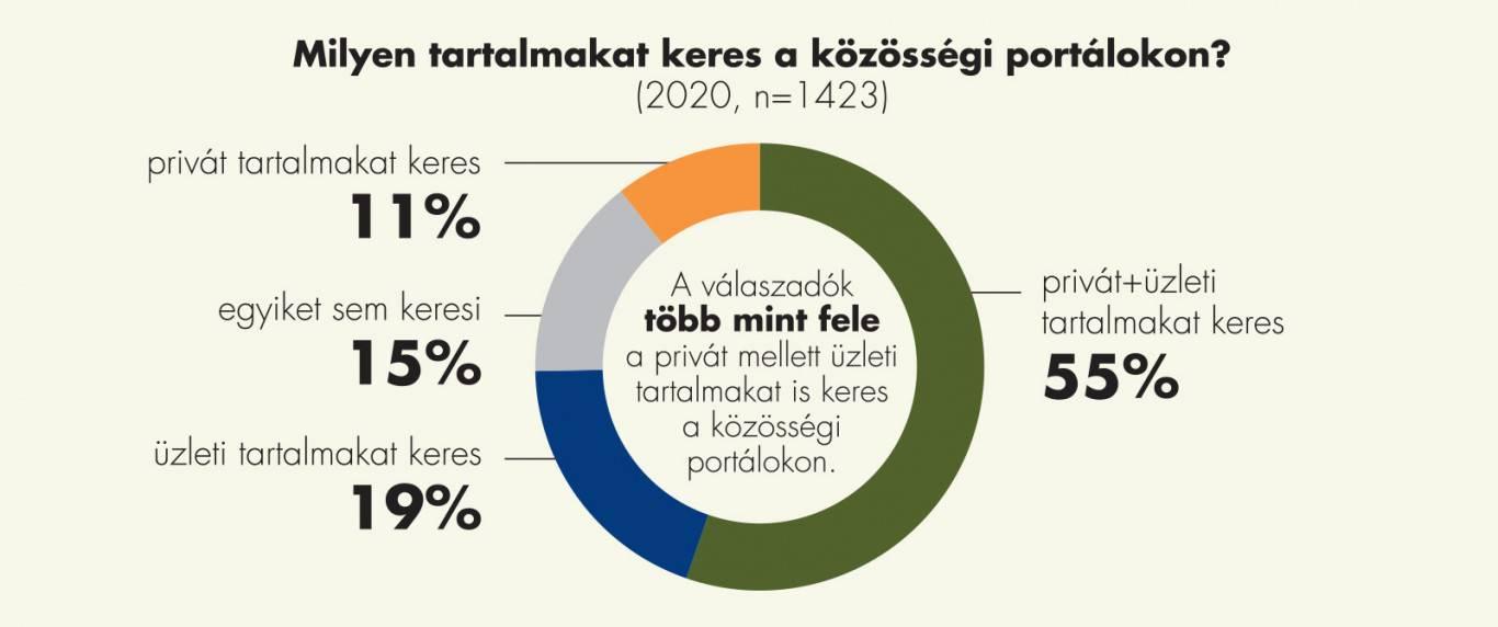 agrostratega_kutatas_infodemia_abra2_2021marc