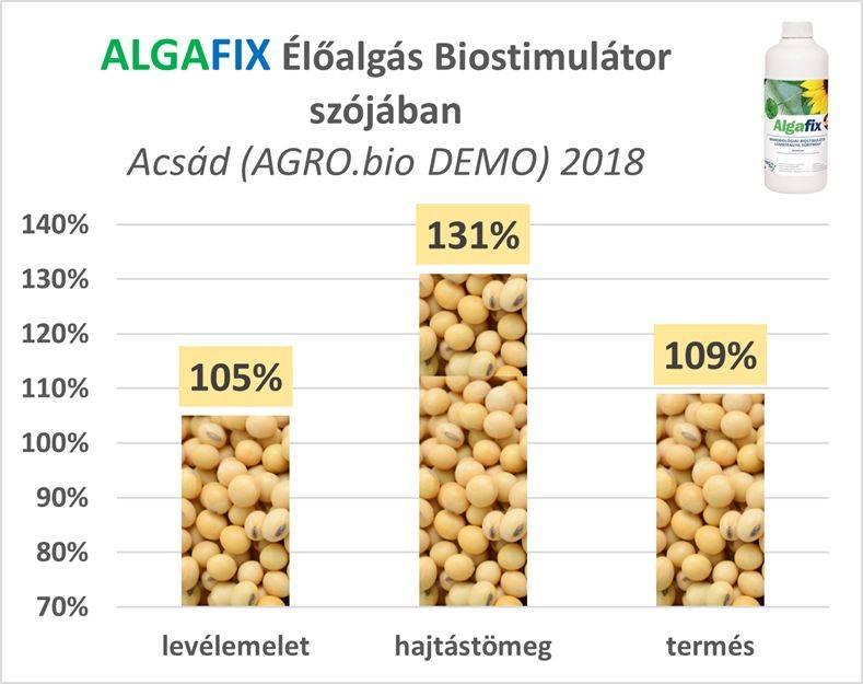 algafix-2021-apr-szoja