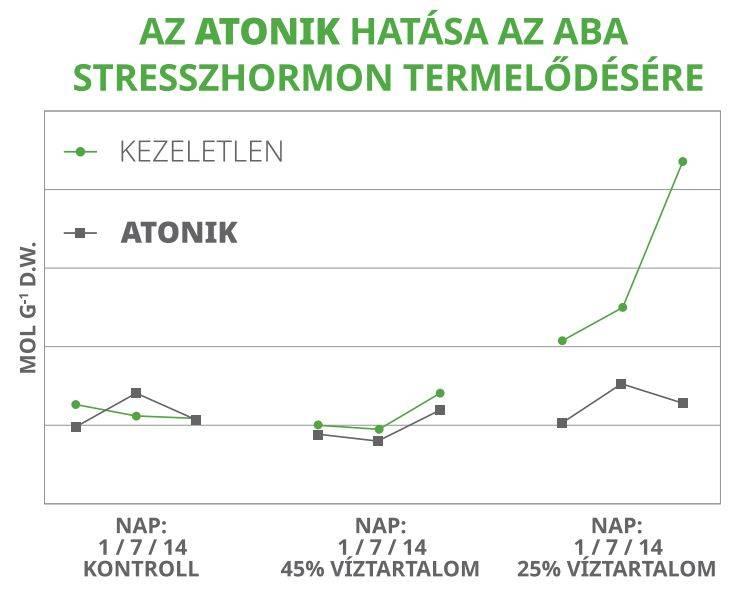 atonik chart1-page-001