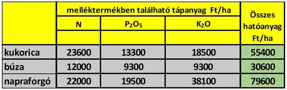 agrova-phylazonit-kalkulacio